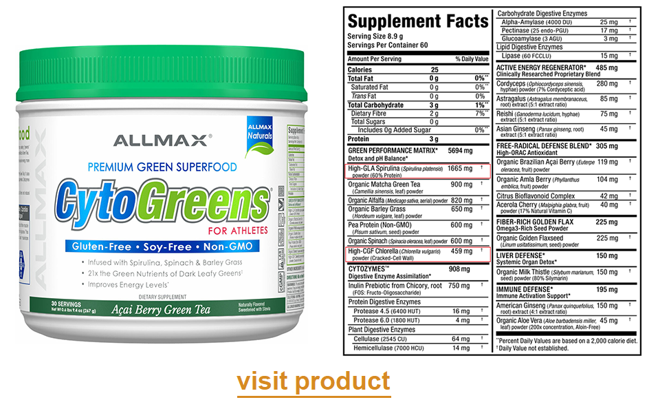 a1supplements allmax nutrition cytogreens